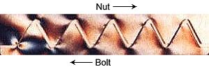 Bolt Clamp Stress Diagram