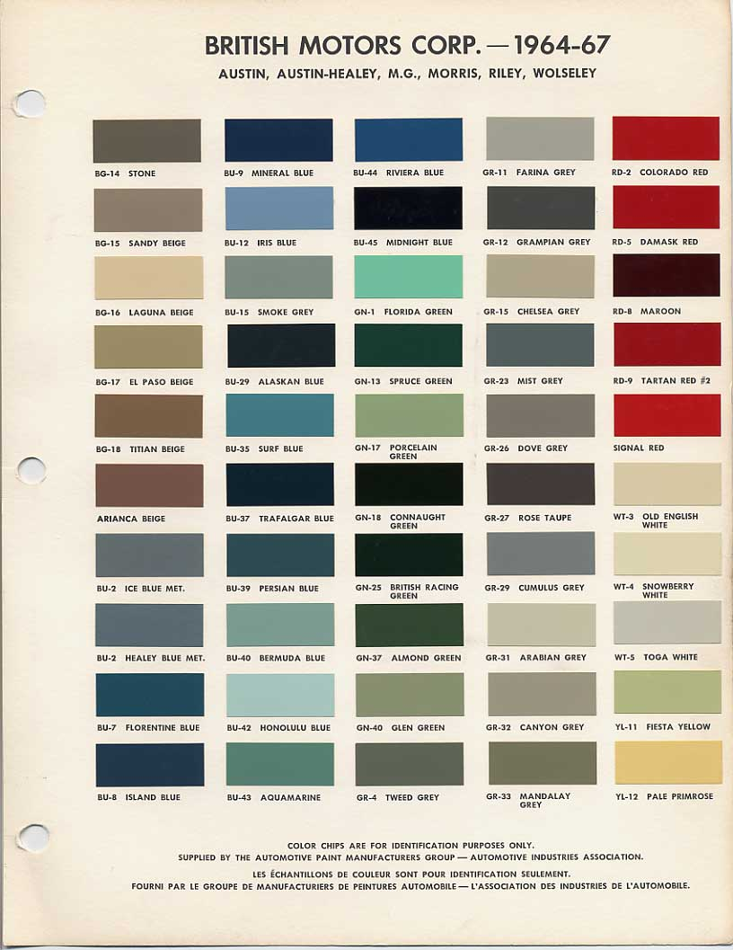 Bmcbl paint codes and colors how to library the mg experience bmc british leyland paint code chips 1964 1967 nvjuhfo Images
