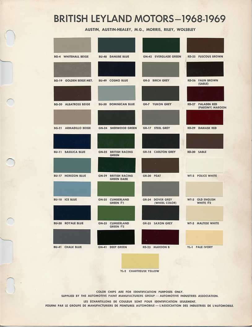 Bmcbl paint codes and colors how to library the mg experience bmc british leyland paint code chips 1968 1969 nvjuhfo Images