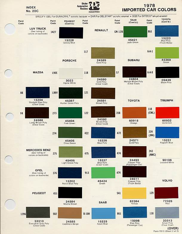 bmc bl paint codes and colors how to library the mg experiencebmc british leyland paint code chips 1978