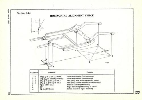 Mgb Horizontal Alighment on Roadster Factory Triumph Parts
