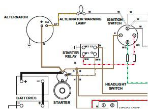 Alternator_wiring morris minor wiring diagram with alternator morris wiring  at nearapp.co