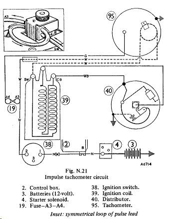 Mgb rev counter wiring diagram auto electrical wiring diagram 73 tachometer mgb gt forum mg experience forums the mg rh mgexp com 1971 mgb wiring diagram 1971 mgb wiring diagram publicscrutiny Gallery
