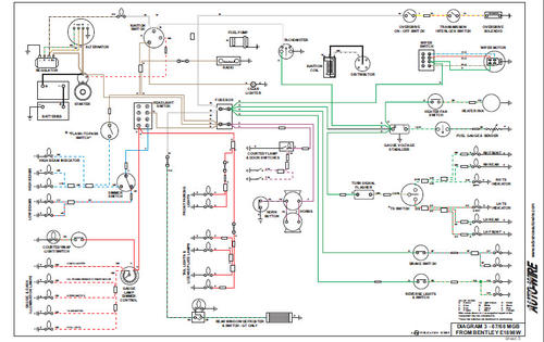 Diagram  1972 Mgb Wiring Diagram Schematic Full Version