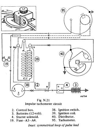 TachoWiring 73 mgb tach wire to ignition switch? mgb & gt forum mg 1973 mgb gt wiring diagram at edmiracle.co