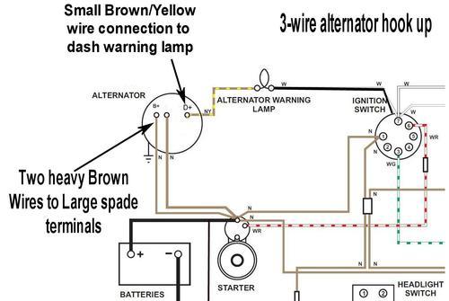 3 Wire Gm Alternator Diagram Nilzanet – Gm Alternator Wiring Diagram 4 Wire