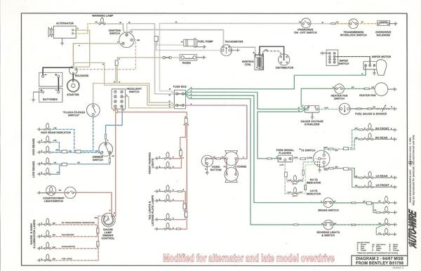 wiring diagram 1978 mgb – the wiring diagram,Wiring diagram,Wiring Diagram For 1980 Mgb