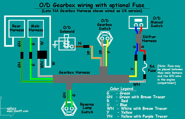 odWiringDiagramFused_1_ wiring diagram for 1980 mgb readingrat net 1980 mgb wiring diagram at edmiracle.co
