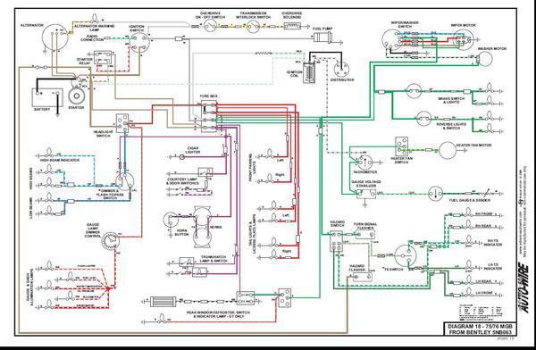 wiring diagram 1979 mg midget ezgo marathon wiring diagram 1979