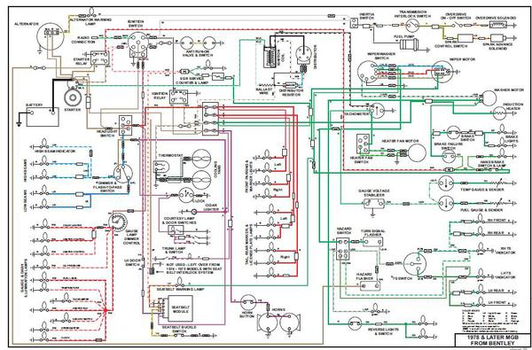 alternator not charging : mgb & gt forum : mg experience ... gm head light wiring schematics