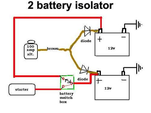 Diode Isolator Wiring Diagram : Mgb alternator diode images can diodes