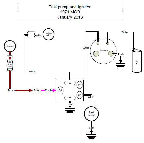 Fuel_pump_and_ignition_relay fuel pump and ignition relay mgb & gt forum mg experience 86 toyota mr2 fuel pump wiring diagram at gsmportal.co