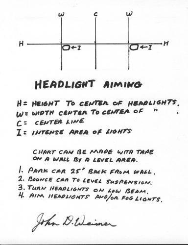 I02 Aiming Headlights Jpg
