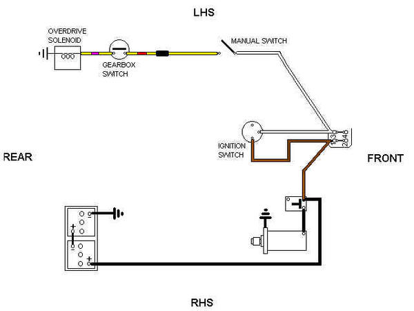 LH_OD_wiring mgb overdrive wiring mgb overdrive transmission wiring \u2022 wiring homelite ut13122 wiring diagram at reclaimingppi.co