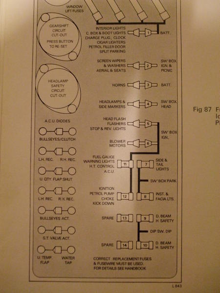 Rolls_Royce_Fuse_Box anyone added fuses to the headlamp circuit (page 3) mgb & gt rolls royce silver shadow fuse box diagram at edmiracle.co