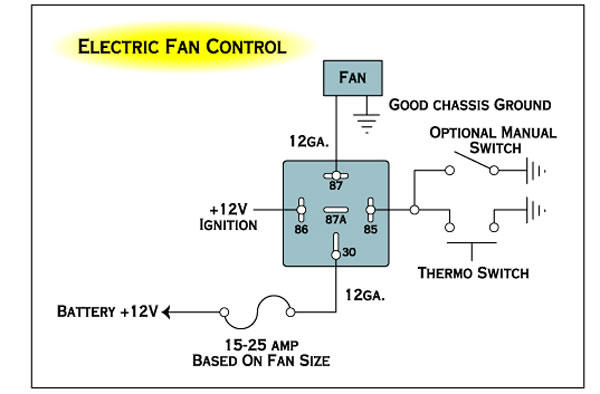 fan relay wiring a 4 car wiring diagram download tinyuniverse co 4 Pin Fan Wiring Diagram overheated inline fuse holder on kenlowe fan but why? mgb & gt fan relay wiring a 4 fan relay wiring a 4 4 4 pin fan wiring diagram