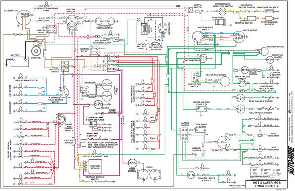 Mgb Wiring Diagram : Wiring diagram breakdown for b available mgb gt