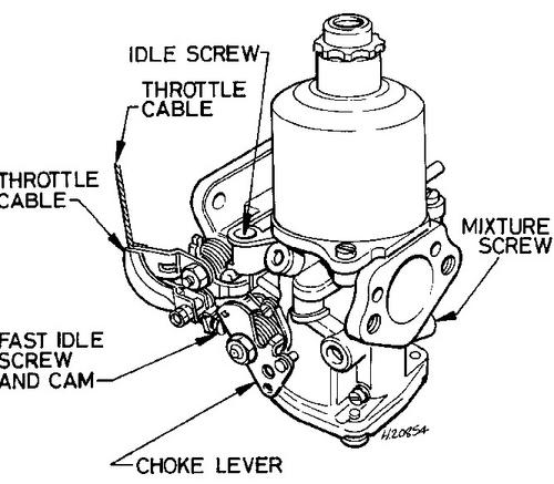 Hif44 Idle Speed Adjustment Mgb Gt Forum Mg Experience Forums