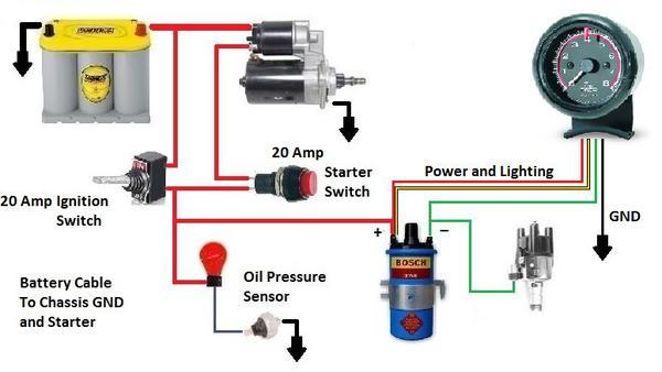 Engine Test Stand Wiring Diagram
