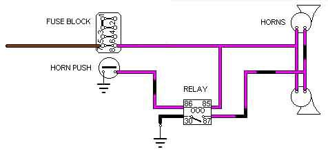 horn relay wiring mgb & gt forum mg experience forums the mg, block diagram, wiring diagram hooter relay