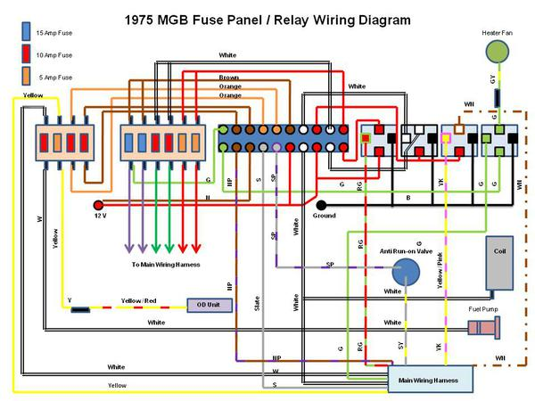 show me your under bonnet fuse panel page 2 mgb gt forum rh mgexp com 1980 mgb fuse box diagram MGB Engine Diagram
