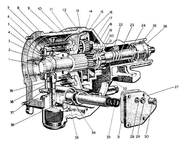 Mgb V8 Swap