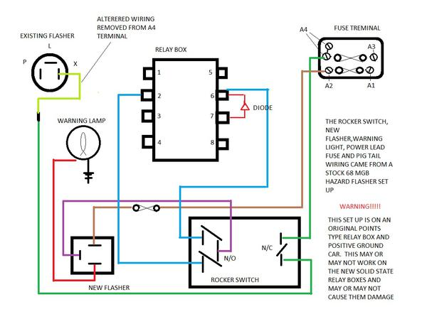 68 MGB HAZARD SWITCH WIRING?????? : MGB & GT Forum : MG ... Hazard Warning Flasher Wiring Diagram on