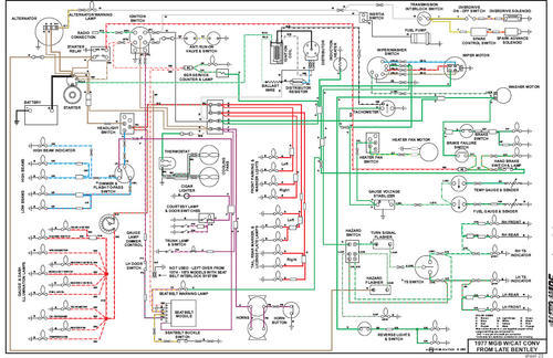 77MGB_Wiring_Diagram new member and '77 roadster owner mgb & gt forum mg experience smart roadster wiring diagram at eliteediting.co