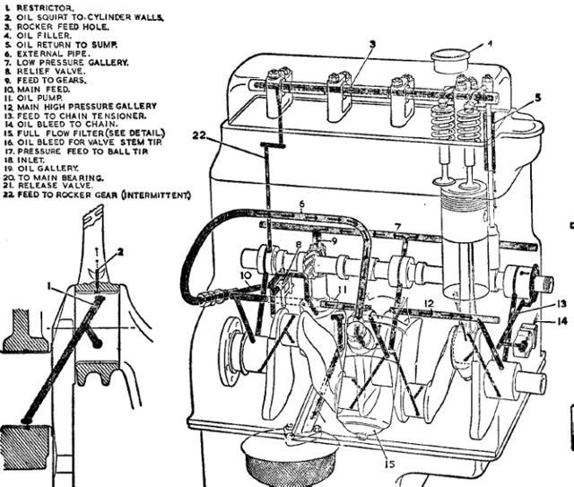mga dash wiring diagram