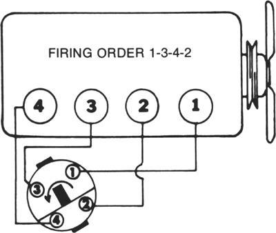 Mgb Firing Order Diagram Complete Wiring Diagrams