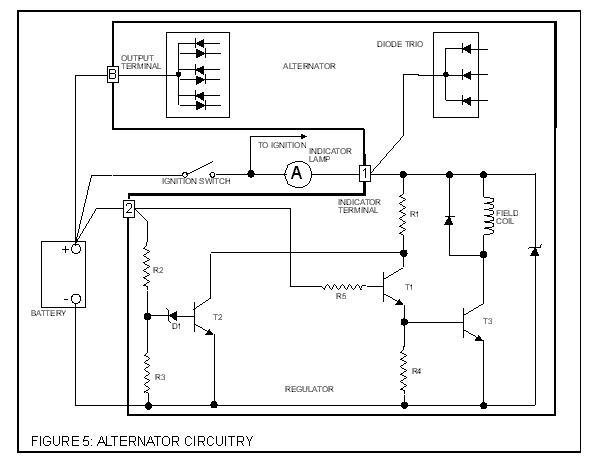 Faulty regulator LUCAS alternator (Page 2) : MGB & GT Forum ... on marelli generator regulator diagram, lucas alternator repair manual, lucas alternator testing, lucas alternator connections, lucas 4 wire alternator wirng, alternator wire diagram, lucas alternator plug, alternator circuit diagram, lucas alternator lights, alternator parts diagram, generator to alternator conversion diagram, 70 ford f100 alternator diagram, lucas fuel pump diagram, how alternator works diagram, ford 8n alternator conversion diagram, diodes in alternator diagram, lucas brakes diagram, lucas alternator parts, alternator regulator diagram, lucas alternator exploded view,