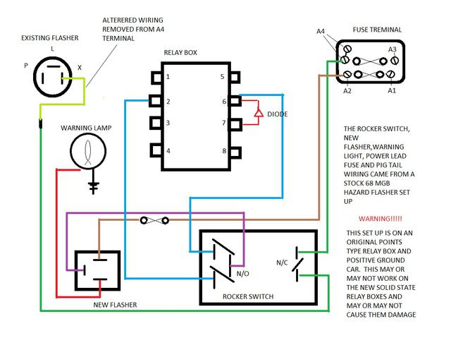 wiring diagram for motorcycle hazard lights simple way to add hazard switch   mgb   gt forum mg experience  hazard switch   mgb   gt forum