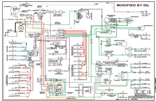 74_1half_gil_dupre_wiring mg td wiring diagram diagram wiring diagrams for diy car repairs mgb wiring harness diagram at sewacar.co