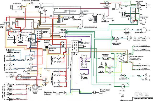 mgb wiring diagram symbols wiring diagram cad program solved mgb   gt forum mg  wiring diagram cad program solved