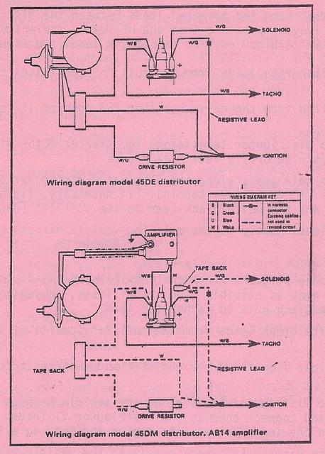 mgc wiring schematic coil confustication mgb   gt forum mg experience forums the  mgb   gt forum mg experience forums