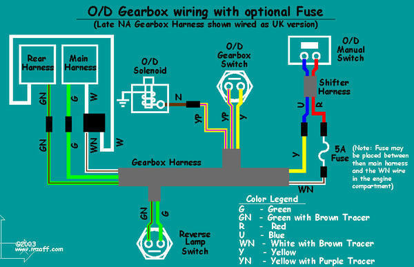 What If  Relay To  7 Fuse   Page 2    Mgb  U0026 Gt Forum   Mg