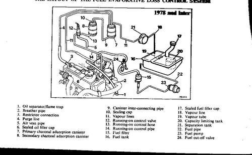 MGB Emissions[1].jpg