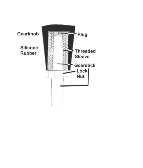 Gearknob Rubber.jpg