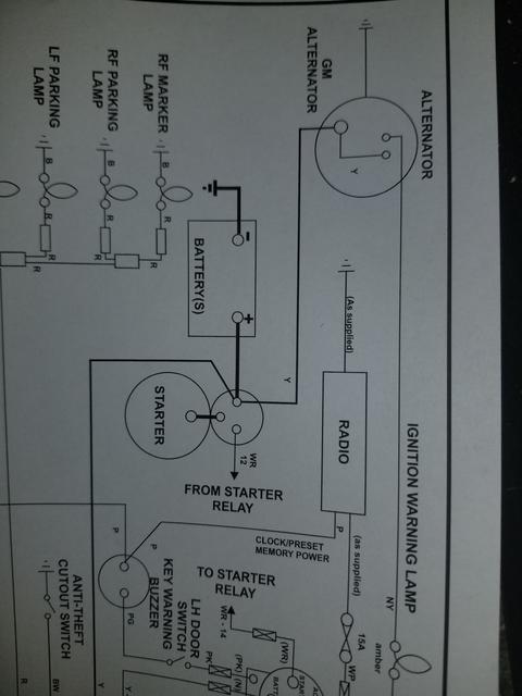 1980 mgb wiring diagram mgb alternator wiring diagram 61y www praxis habernik de  mgb alternator wiring diagram 61y www