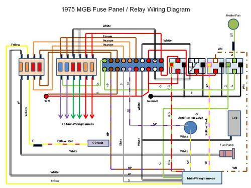 1969 mgb fuse box diagram   25 wiring diagram images