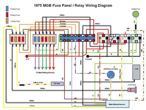 1979 Mgb Wiring Diagram 1979 Free Wiring Diagrams – Mgb Wiring Diagram