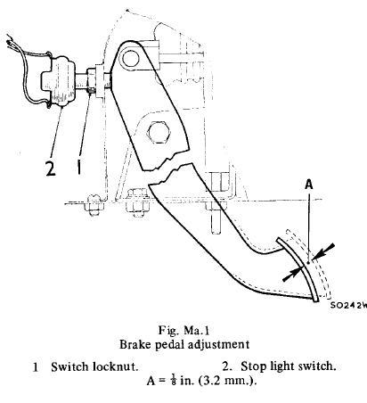 Question On Brake Light Switch Adjustment Mgb Amp Gt Forum
