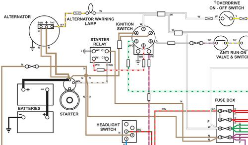wiring diagram 1978 mgb the wiring diagram mgb wiring diagram 1980 digitalweb wiring diagram