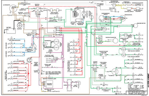 77MGB_Wiring_Diagram help!!!! help!!!! electrical gremlins are kicking my butt mgb 1971 mg midget wiring diagram at fashall.co