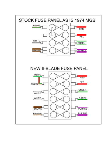 6_fuse_panel is this how to wire in a new fuse panel? mgb & gt forum mg 1974 mgb fuse box diagram at virtualis.co