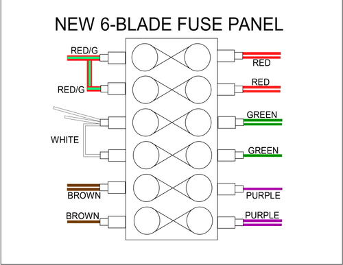 Classic Mini Fuse Box Wiring Diagram