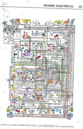 mgb wiring diagram mgb image wiring diagram mgb wiring diagram wiring diagram and hernes on mgb wiring diagram 1974