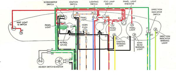 anyone know where i can a color wiring diagram for an mga dash diagram jpg