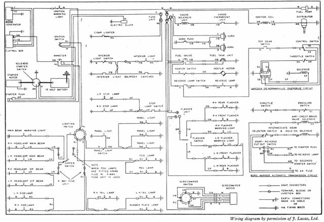 wiring diagram 1960 austin healey sprite
