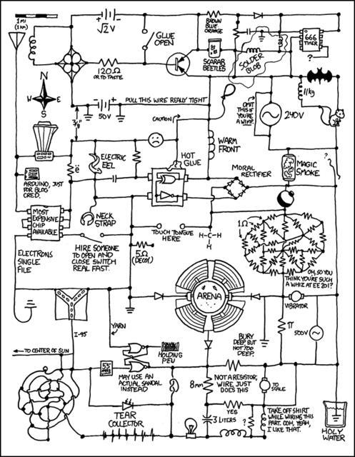 Wiring Just Check This Diagram Before I Start Mga Forum Mg